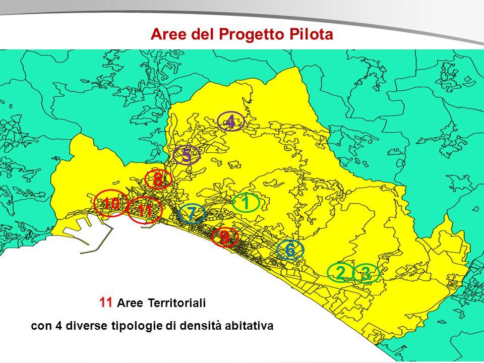 Aree del Progetto Pilota 11 Aree Territoriali con 4 diverse tipologie di densità abitativa 2 3 1 4 5 6 7 8 9 11 10