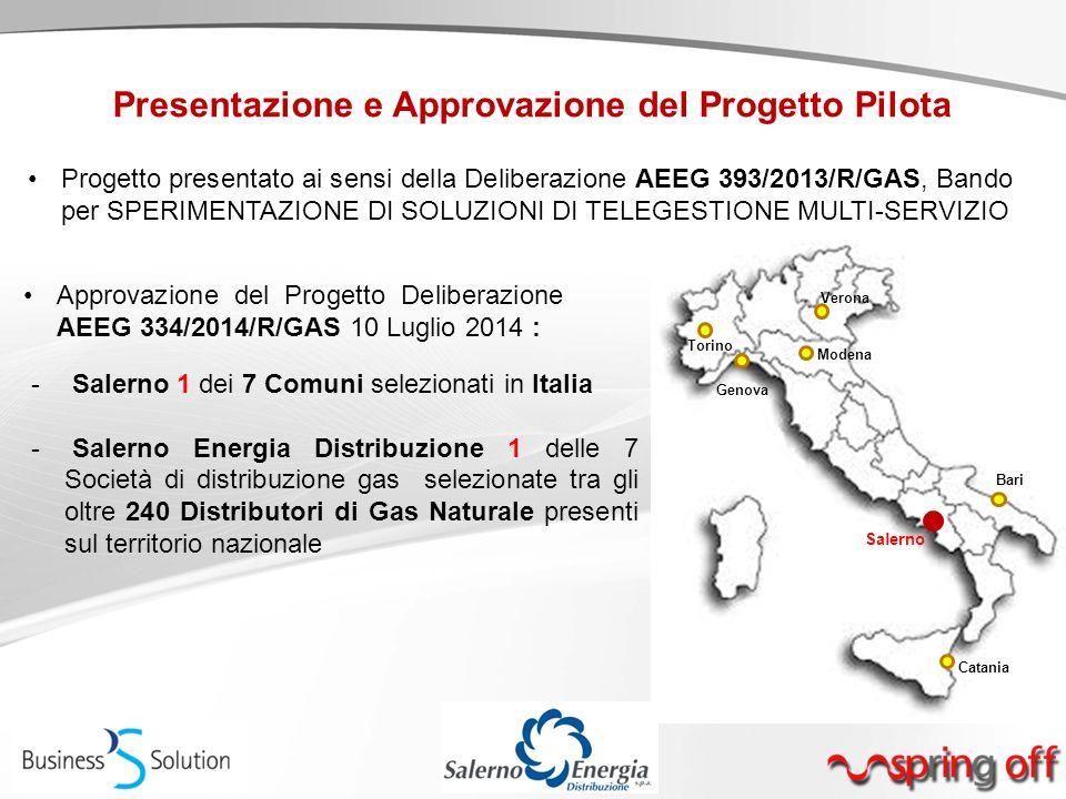Presentazione e Approvazione del Progetto Pilota Progetto presentato ai sensi della Deliberazione AEEG 393/2013/R/GAS, Bando per SPERIMENTAZIONE DI SO