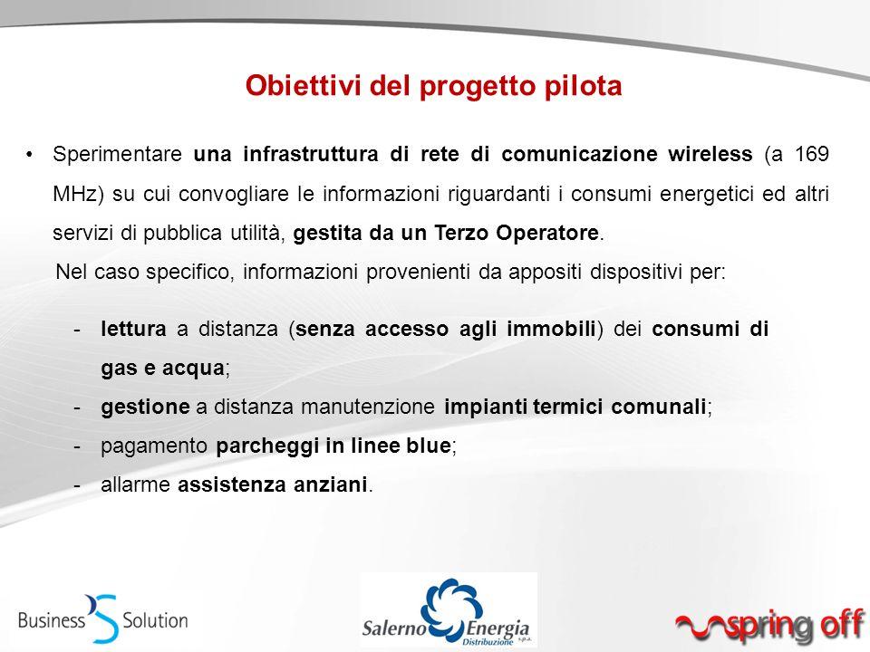 Obiettivi del progetto pilota Sperimentare una infrastruttura di rete di comunicazione wireless (a 169 MHz) su cui convogliare le informazioni riguard