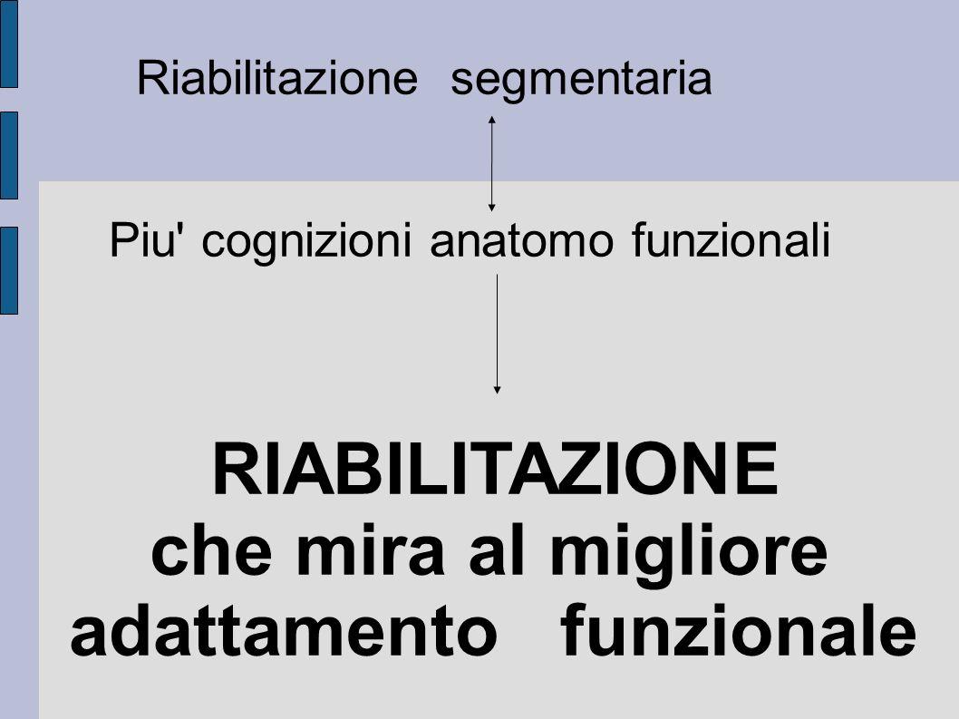 Riabilitazione segmentaria Piu' cognizioni anatomo funzionali RIABILITAZIONE che mira al migliore adattamento funzionale