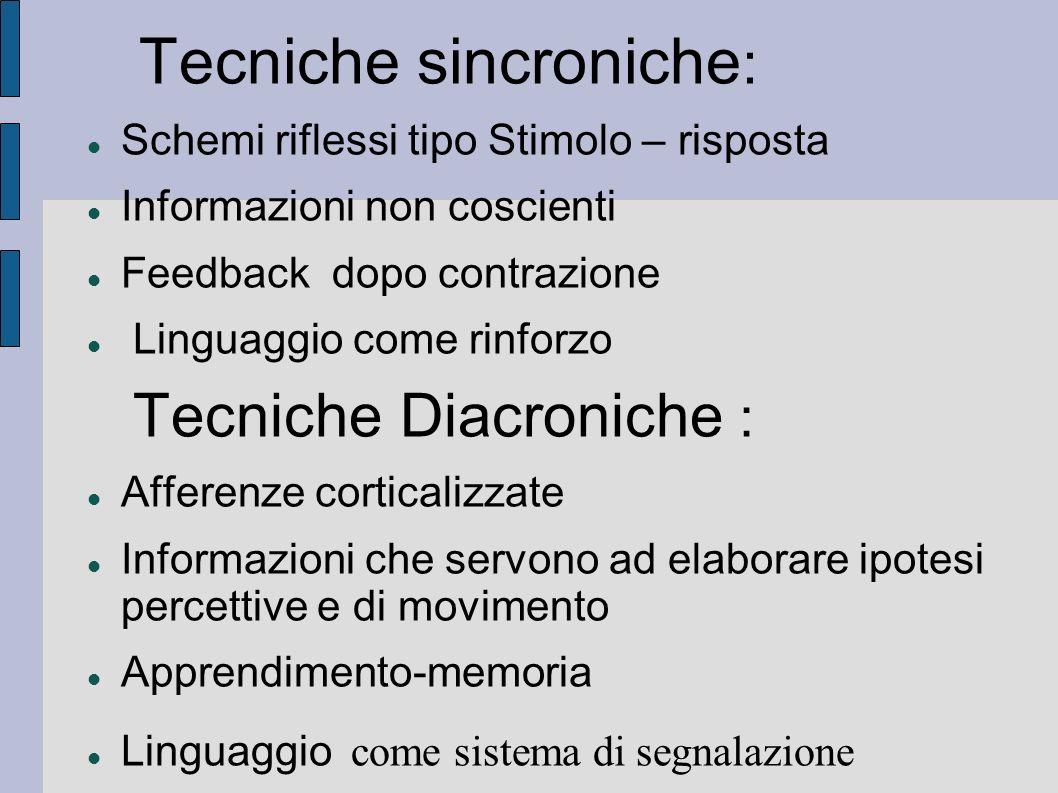 Tecniche sincroniche : Schemi riflessi tipo Stimolo – risposta Informazioni non coscienti Feedback dopo contrazione Linguaggio come rinforzo Tecniche