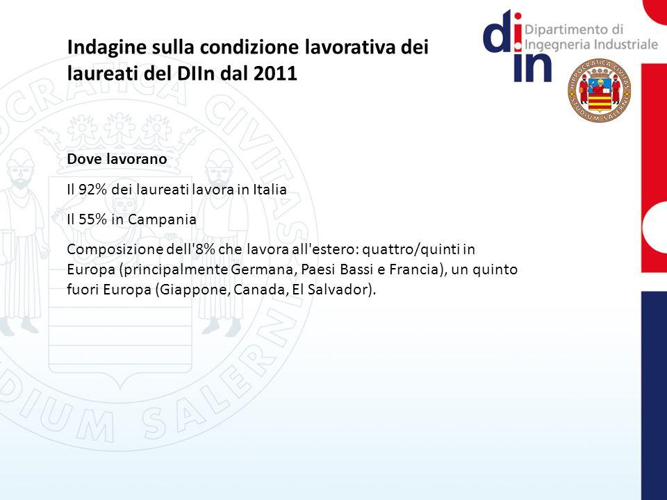 Indagine sulla condizione lavorativa dei laureati del DIIn dal 2011 Dove lavorano Il 92% dei laureati lavora in Italia Il 55% in Campania Composizione dell 8% che lavora all estero: quattro/quinti in Europa (principalmente Germana, Paesi Bassi e Francia), un quinto fuori Europa (Giappone, Canada, El Salvador).
