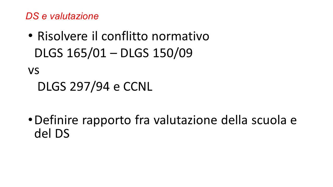 DS e valutazione Risolvere il conflitto normativo DLGS 165/01 – DLGS 150/09 vs DLGS 297/94 e CCNL Definire rapporto fra valutazione della scuola e del DS