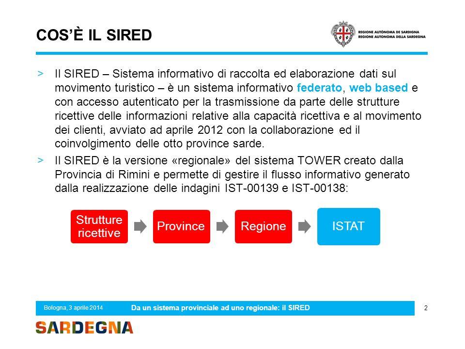 COS'È IL SIRED >Il SIRED – Sistema informativo di raccolta ed elaborazione dati sul movimento turistico – è un sistema informativo federato, web based
