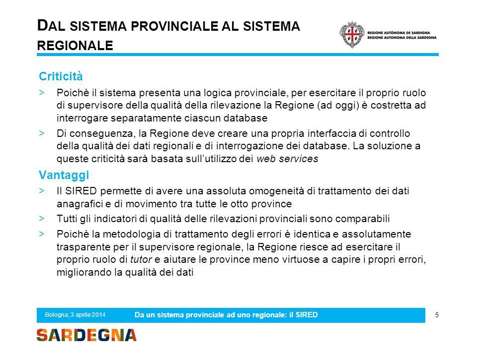 D AL SISTEMA PROVINCIALE AL SISTEMA REGIONALE Criticità >Poichè il sistema presenta una logica provinciale, per esercitare il proprio ruolo di supervi