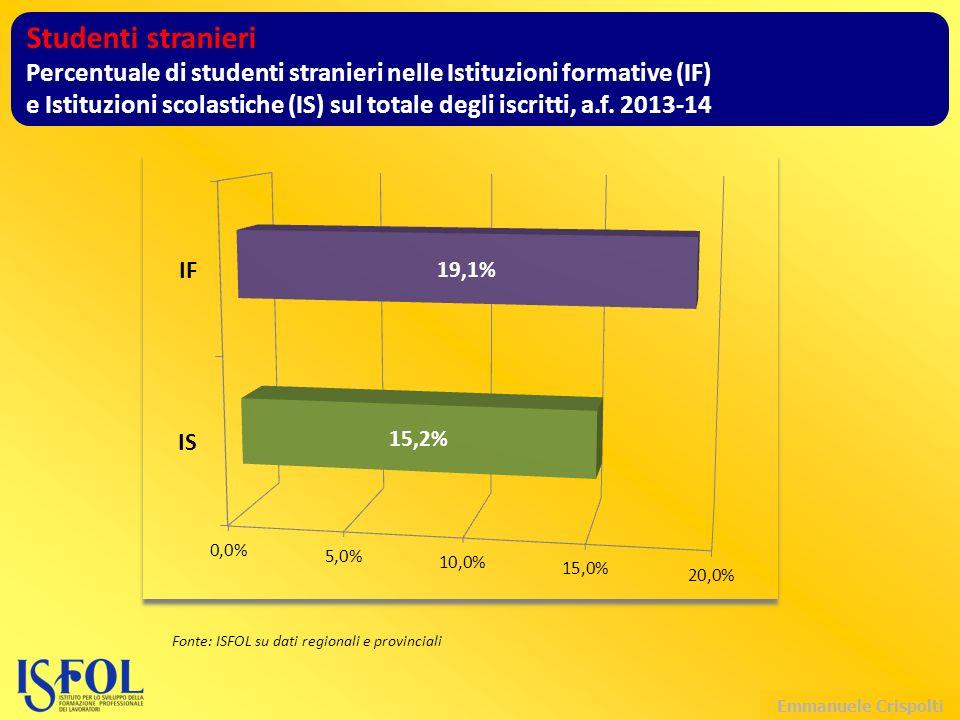 Emmanuele Crispolti Studenti stranieri Percentuale di studenti stranieri nelle Istituzioni formative (IF) e Istituzioni scolastiche (IS) sul totale degli iscritti, a.f.