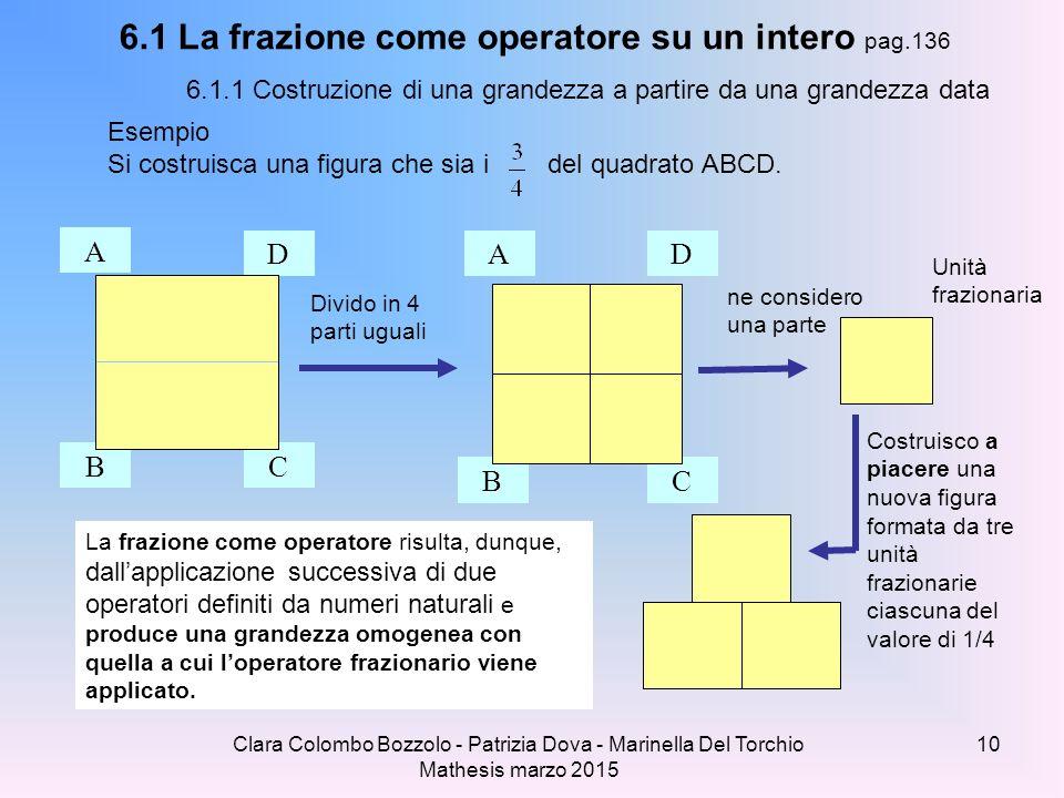 Clara Colombo Bozzolo - Patrizia Dova - Marinella Del Torchio Mathesis marzo 2015 6.1 La frazione come operatore su un intero pag.136 6.1.1 Costruzion