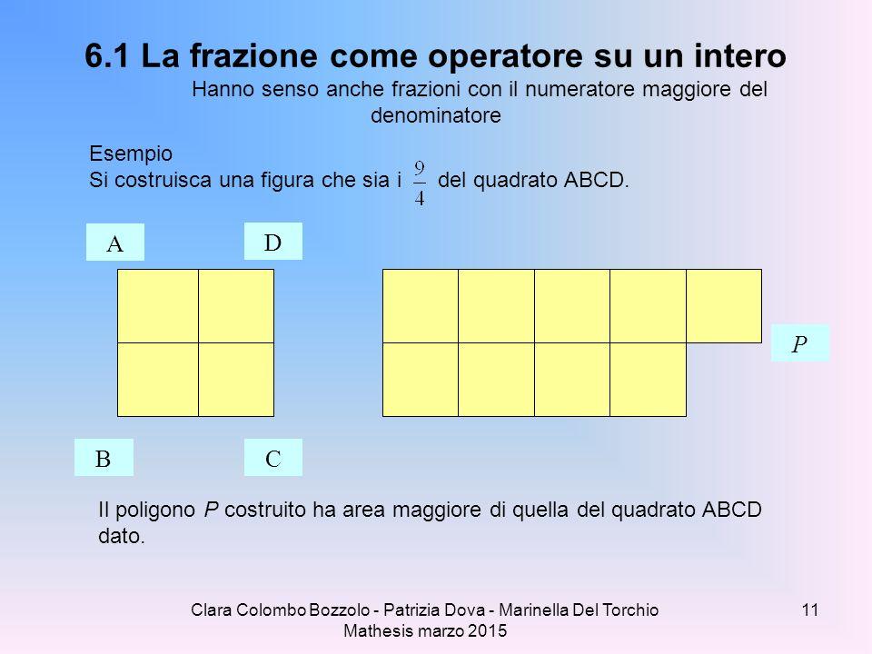Clara Colombo Bozzolo - Patrizia Dova - Marinella Del Torchio Mathesis marzo 2015 6.1 La frazione come operatore su un intero Hanno senso anche frazio