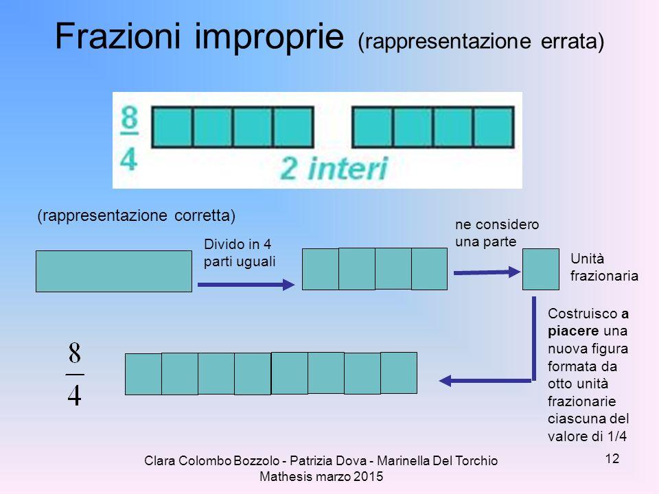 Clara Colombo Bozzolo - Patrizia Dova - Marinella Del Torchio Mathesis marzo 2015 Frazioni improprie (rappresentazione errata) 12 Divido in 4 parti ug