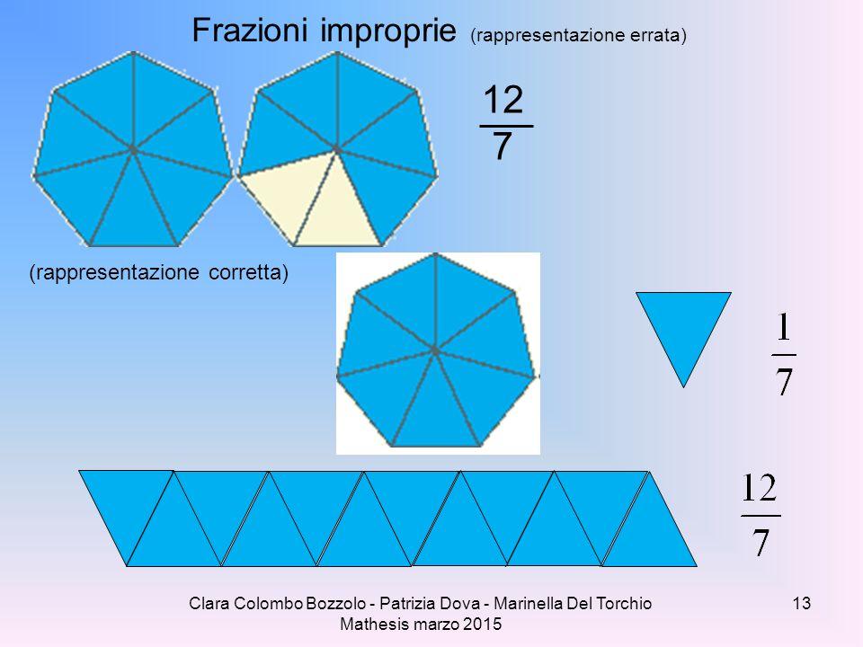 Clara Colombo Bozzolo - Patrizia Dova - Marinella Del Torchio Mathesis marzo 2015 Frazioni improprie (rappresentazione errata) 12 7 13 (rappresentazio