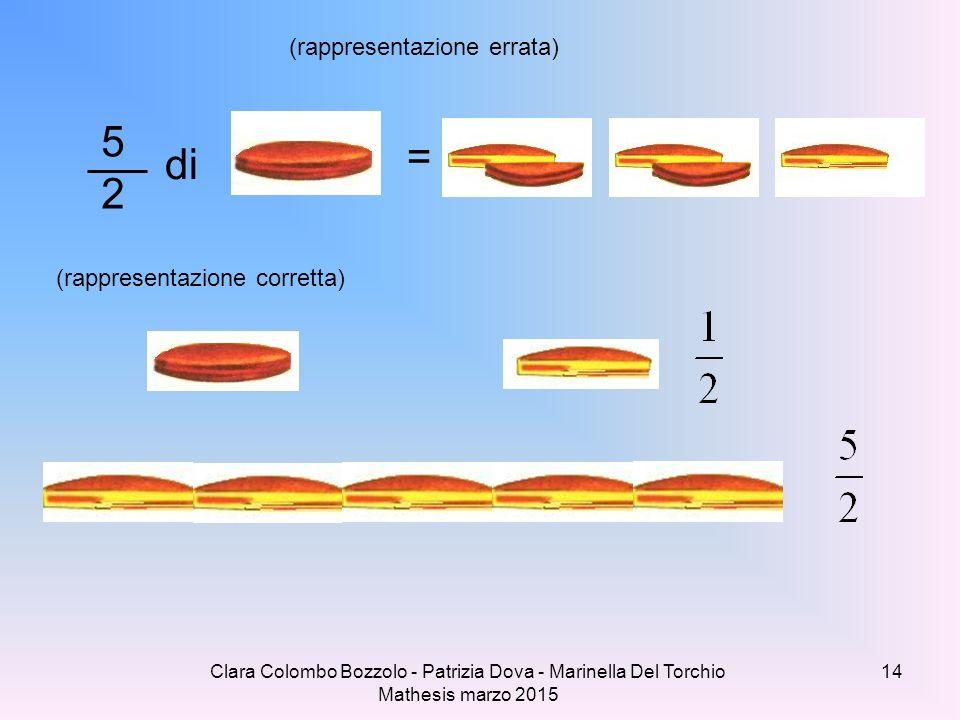 Clara Colombo Bozzolo - Patrizia Dova - Marinella Del Torchio Mathesis marzo 2015 5 2 di = 14 (rappresentazione errata) (rappresentazione corretta)