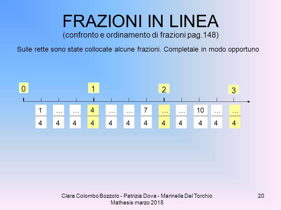 Clara Colombo Bozzolo - Patrizia Dova - Marinella Del Torchio Mathesis marzo 2015 FRAZIONI IN LINEA (confronto e ordinamento di frazioni pag.148) Sull