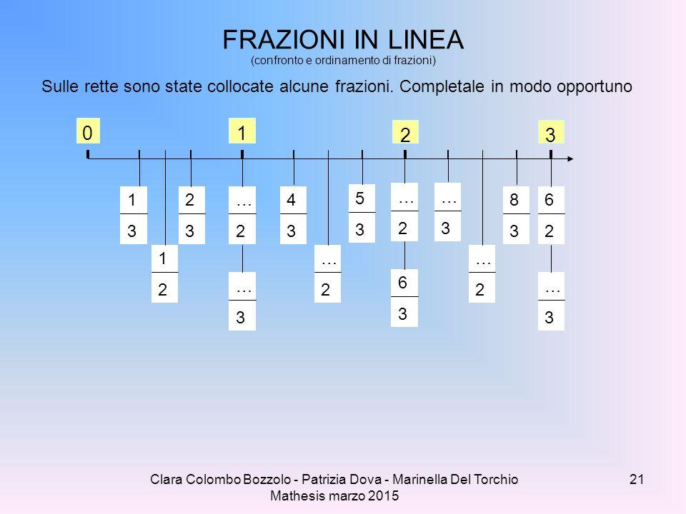 Clara Colombo Bozzolo - Patrizia Dova - Marinella Del Torchio Mathesis marzo 2015 FRAZIONI IN LINEA (confronto e ordinamento di frazioni) Sulle rette
