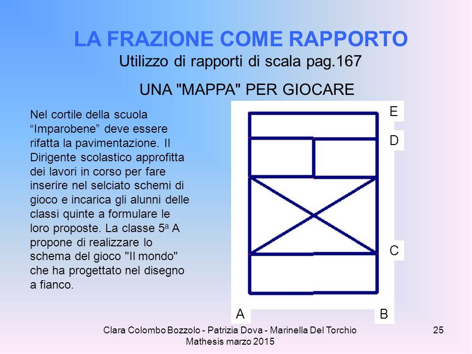 Clara Colombo Bozzolo - Patrizia Dova - Marinella Del Torchio Mathesis marzo 2015 LA FRAZIONE COME RAPPORTO Utilizzo di rapporti di scala pag.167 UNA
