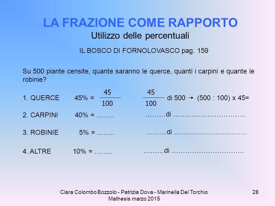 Clara Colombo Bozzolo - Patrizia Dova - Marinella Del Torchio Mathesis marzo 2015 LA FRAZIONE COME RAPPORTO Utilizzo delle percentuali IL BOSCO DI FOR