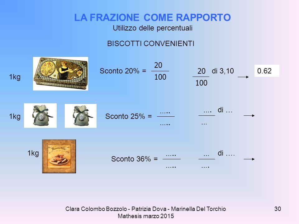 Clara Colombo Bozzolo - Patrizia Dova - Marinella Del Torchio Mathesis marzo 2015 LA FRAZIONE COME RAPPORTO Utilizzo delle percentuali BISCOTTI CONVEN