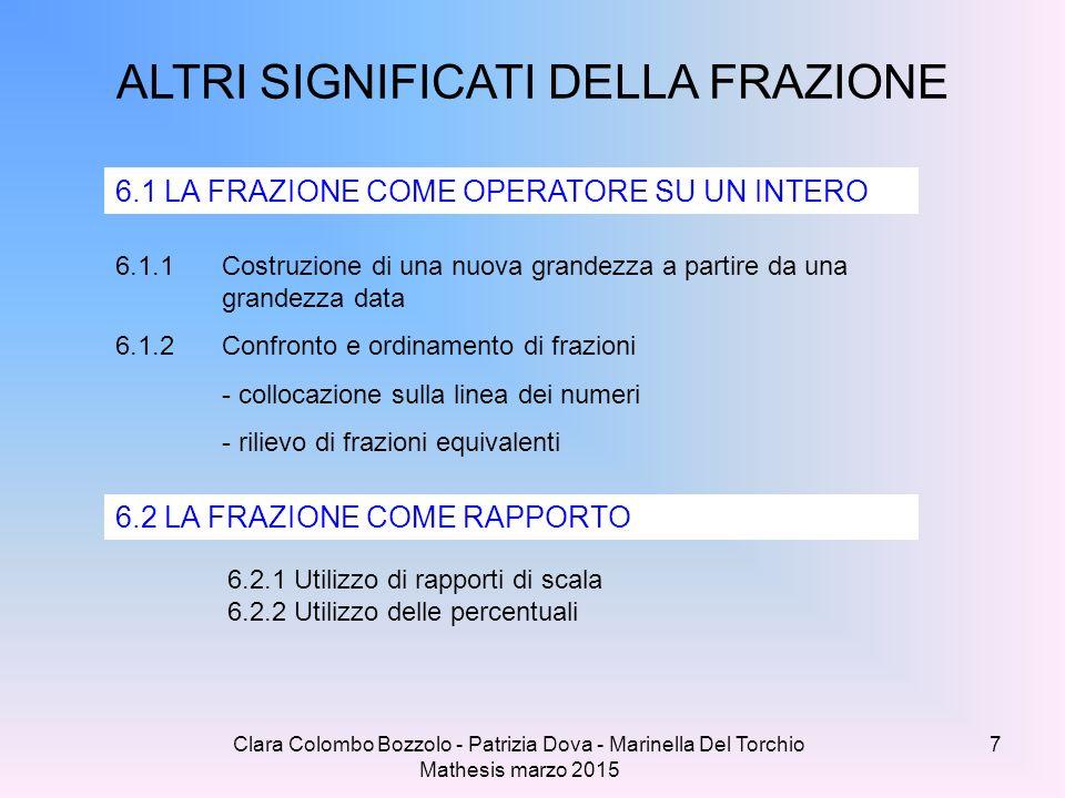 Clara Colombo Bozzolo - Patrizia Dova - Marinella Del Torchio Mathesis marzo 2015 6.1 La frazione come operatore su un intero 6.1.1 Costruzione di una grandezza a partire da una grandezza data Esempio Dato il segmento di estremi A e B e lungo 12 cm, si costruisca il segmento di estremi C e D e lungo i di AB.