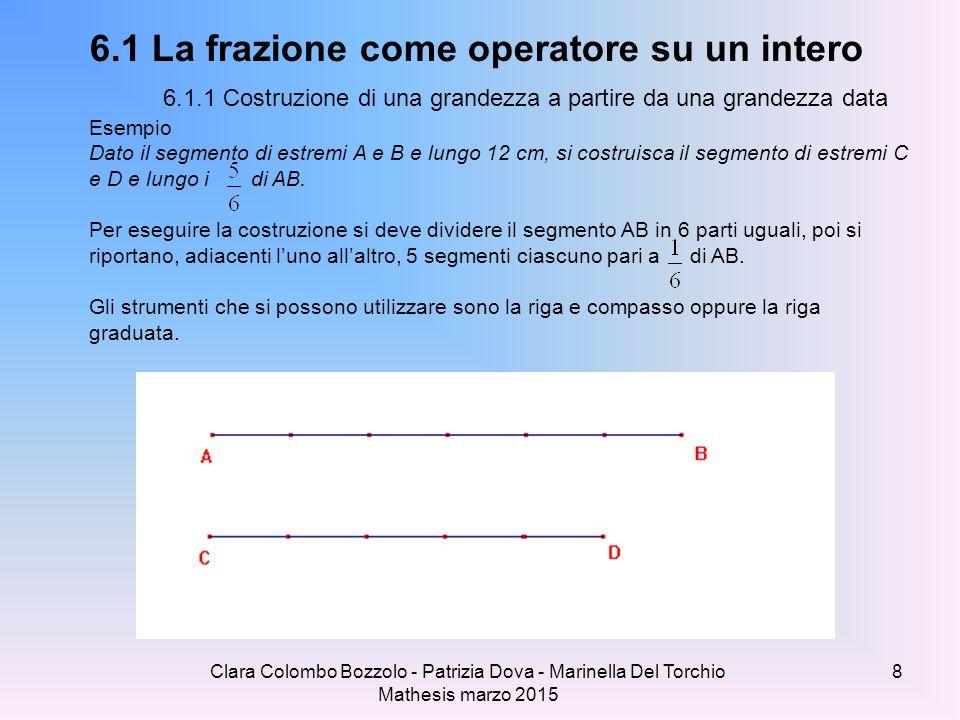 Clara Colombo Bozzolo - Patrizia Dova - Marinella Del Torchio Mathesis marzo 2015 6.1 La frazione come operatore su un intero 6.1.1 Costruzione di una grandezza a partire da una grandezza data Come per la frazione come parte di un intero, ciò che interessa dell'intero è la grandezza ad esso associata: con riferimento all'esempio precedente, la grandezza è la lunghezza, per cui, se non venisse esplicitato nel testo del problema che CD deve essere un segmento, si potrebbe tracciare una linea qualunque, purché la sua lunghezza sia i di quella di AB: 9