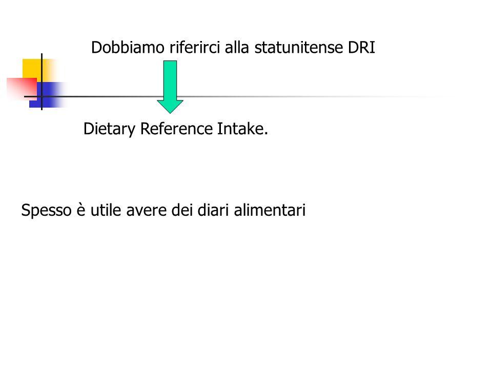 Dobbiamo riferirci alla statunitense DRI Dietary Reference Intake. Spesso è utile avere dei diari alimentari