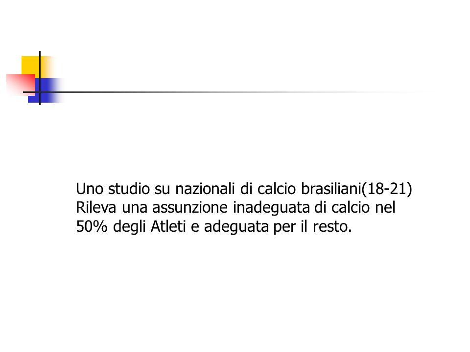 Uno studio su nazionali di calcio brasiliani(18-21) Rileva una assunzione inadeguata di calcio nel 50% degli Atleti e adeguata per il resto.