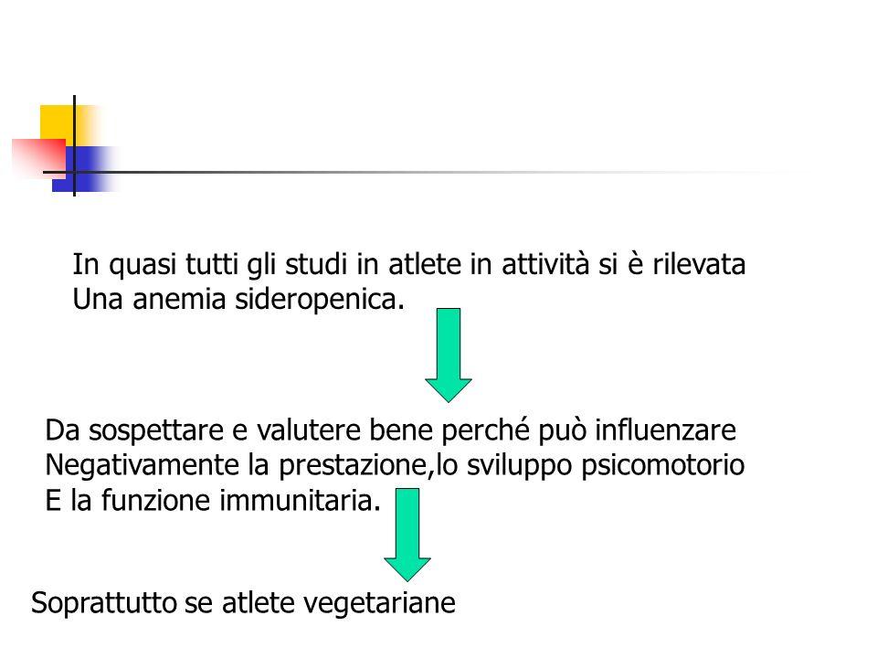 In quasi tutti gli studi in atlete in attività si è rilevata Una anemia sideropenica.
