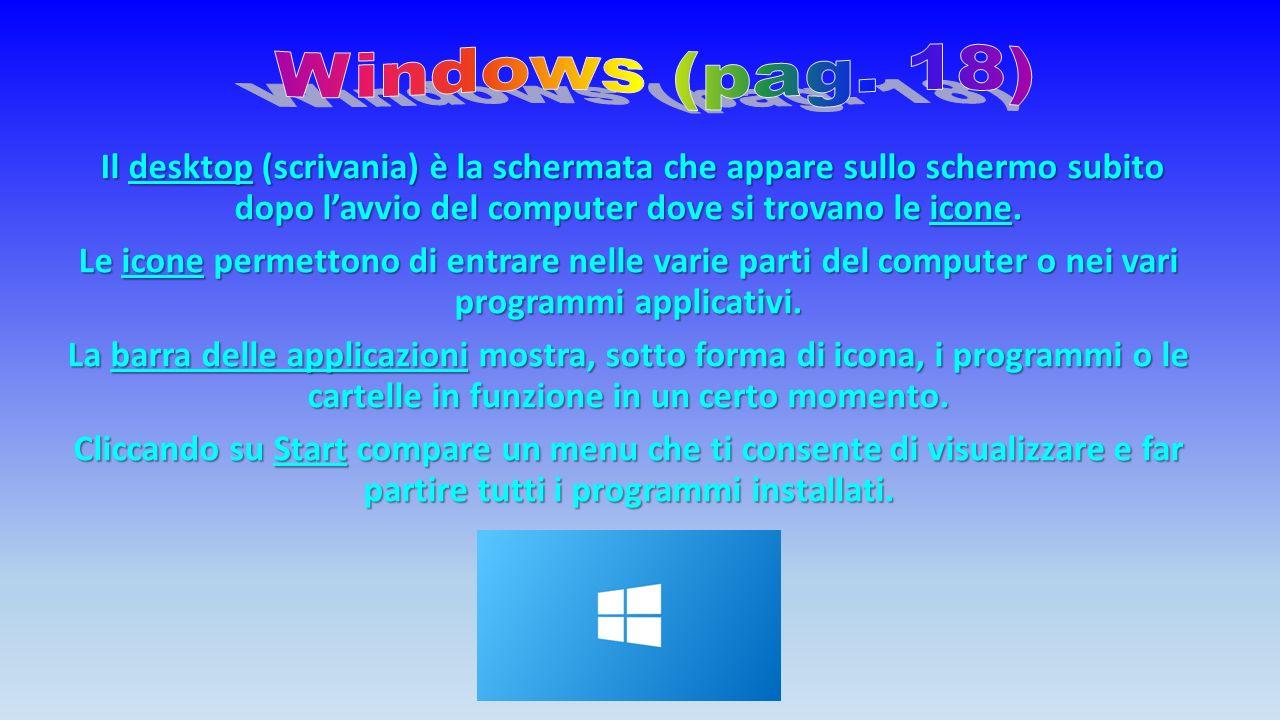 Il desktop (scrivania) è la schermata che appare sullo schermo subito dopo l'avvio del computer dove si trovano le icone.