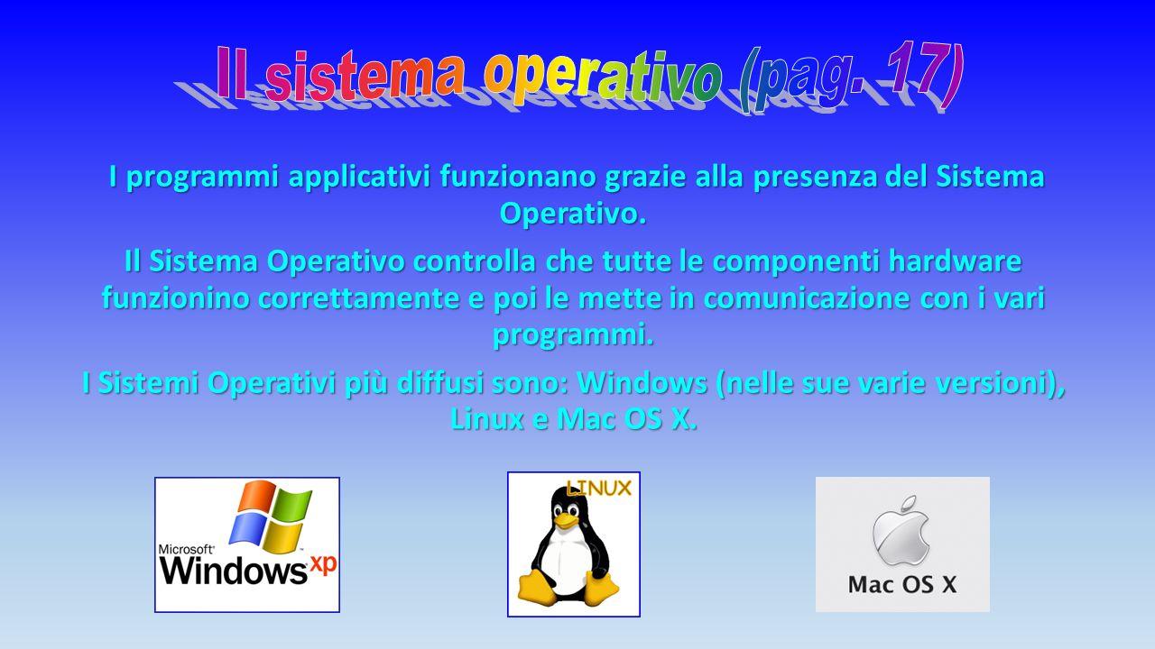 I programmi applicativi funzionano grazie alla presenza del Sistema Operativo.
