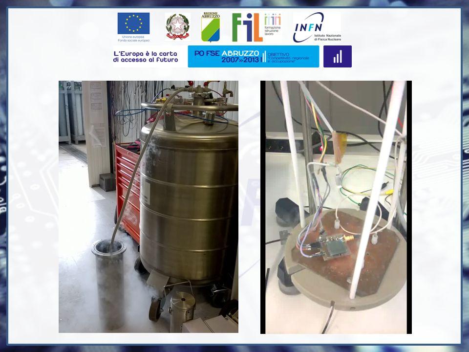 ESEMPIO DI UN ALTRO IMPIEGO DEI SIPM PET: è una tecnica di medicina nucleare e di diagnostica medica utilizzata per la produzione di bioimmagini (immagini del corpo).