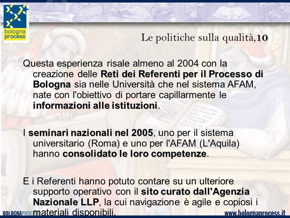 10 Le politiche sulla qualità, 10 Reti dei Referenti per il Processo di Bologna informazioni alle istituzioni Questa esperienza risale almeno al 2004 con la creazione delle Reti dei Referenti per il Processo di Bologna sia nelle Università che nel sistema AFAM, nate con l obiettivo di portare capillarmente le informazioni alle istituzioni.