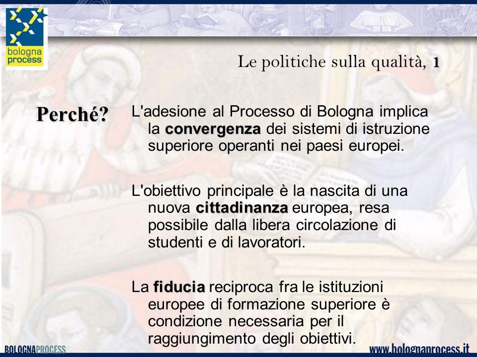 12 Le politiche sulla qualità, 12 nuova campagna di informazione maturità del sistema AFAM Nel 2006, per la nuova campagna di informazione sul Processo di Bologna, il gruppo dei promotori ha indicato come priorità l Assicurazione di Qualità, potendo contare sulla maturità del sistema AFAM.