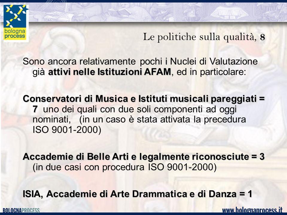 8 Le politiche sulla qualità, 8 i attivi nelle Istituzioni AFAM Sono ancora relativamente pochi i Nuclei di Valutazione già attivi nelle Istituzioni AFAM, ed in particolare: Conservatori di Musica e Istituti musicali pareggiati = 7 Conservatori di Musica e Istituti musicali pareggiati = 7 uno dei quali con due soli componenti ad oggi nominati, (in un caso è stata attivata la precedura ISO 9001-2000) Accademie di Belle Arti e legalmente riconosciute = 3 Accademie di Belle Arti e legalmente riconosciute = 3 (in due casi con procedura ISO 9001-2000) ISIA, Accademie di Arte Drammatica e di Danza = 1