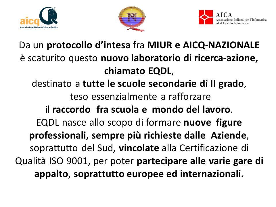 Da un protocollo d'intesa fra MIUR e AICQ-NAZIONALE è scaturito questo nuovo laboratorio di ricerca-azione, chiamato EQDL, destinato a tutte le scuole secondarie di II grado, teso essenzialmente a rafforzare il raccordo fra scuola e mondo del lavoro.
