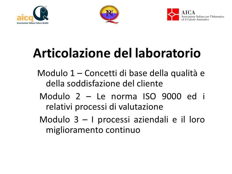 Articolazione del laboratorio Modulo 1 – Concetti di base della qualità e della soddisfazione del cliente Modulo 2 – Le norma ISO 9000 ed i relativi processi di valutazione Modulo 3 – I processi aziendali e il loro miglioramento continuo