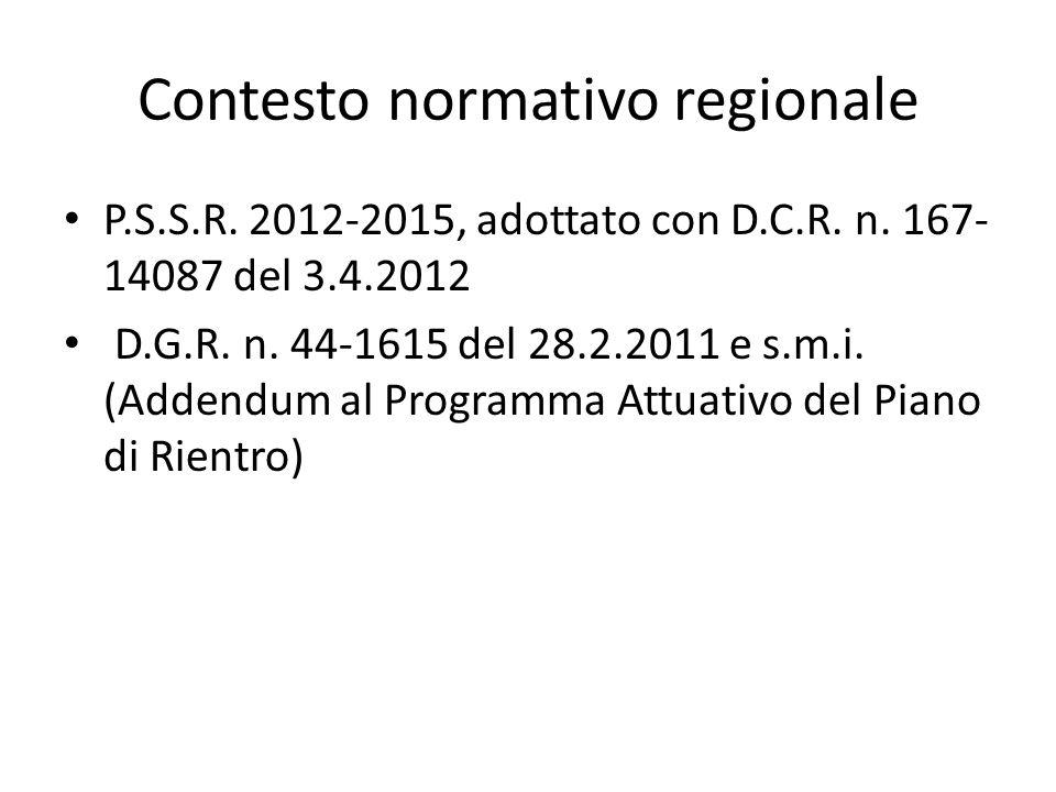 Contesto normativo regionale P.S.S.R. 2012-2015, adottato con D.C.R. n. 167- 14087 del 3.4.2012 D.G.R. n. 44-1615 del 28.2.2011 e s.m.i. (Addendum al