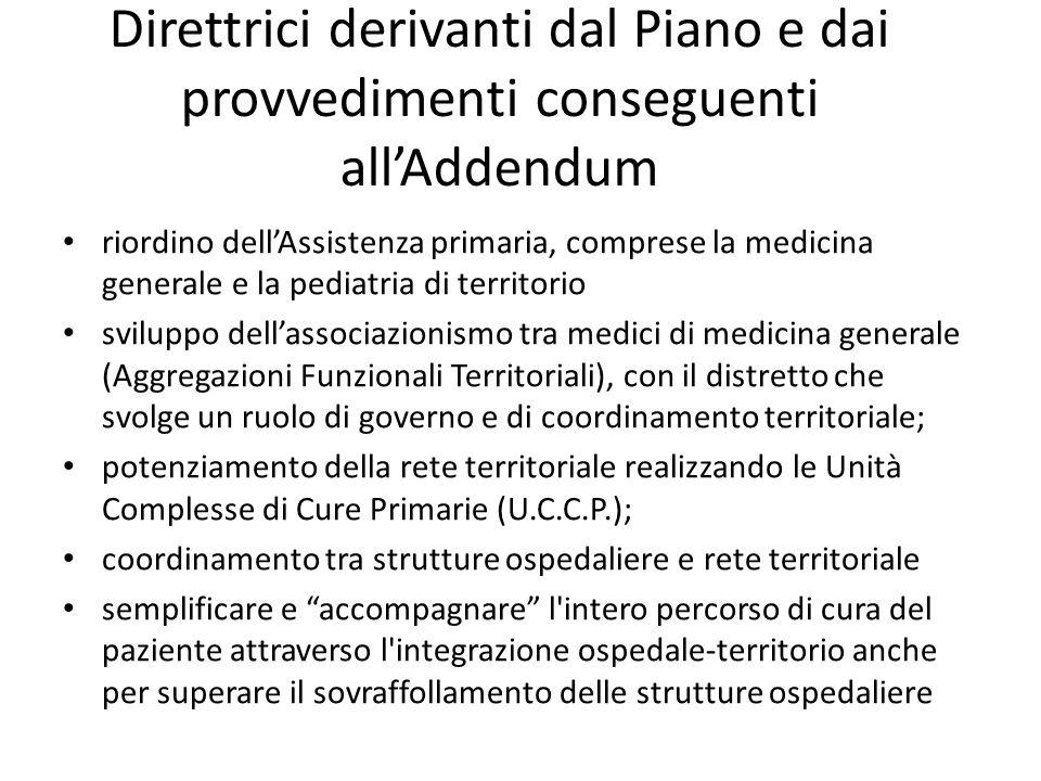 Direttrici derivanti dal Piano e dai provvedimenti conseguenti all'Addendum riordino dell'Assistenza primaria, comprese la medicina generale e la pedi