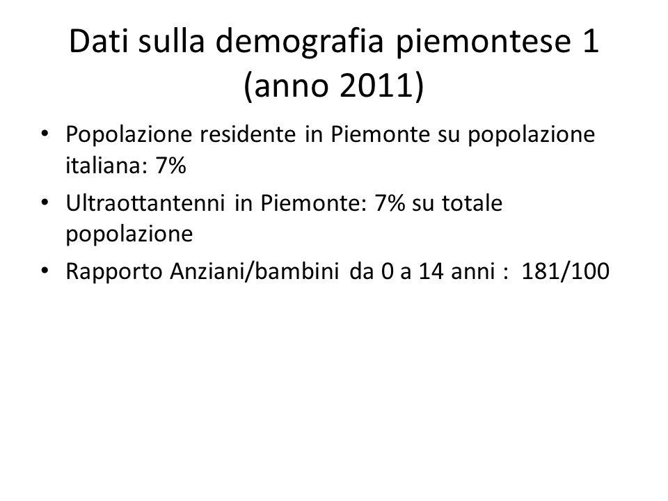 Dati sulla demografia piemontese 1 (anno 2011) Popolazione residente in Piemonte su popolazione italiana: 7% Ultraottantenni in Piemonte: 7% su totale
