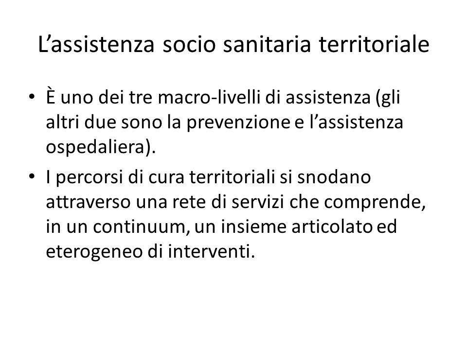 L'assistenza socio sanitaria territoriale È uno dei tre macro-livelli di assistenza (gli altri due sono la prevenzione e l'assistenza ospedaliera). I