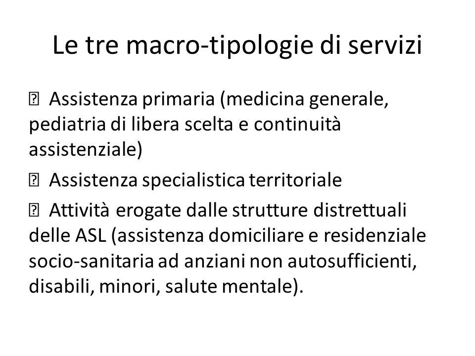 Le tre macro-tipologie di servizi  Assistenza primaria (medicina generale, pediatria di libera scelta e continuità assistenziale)  Assistenza specia