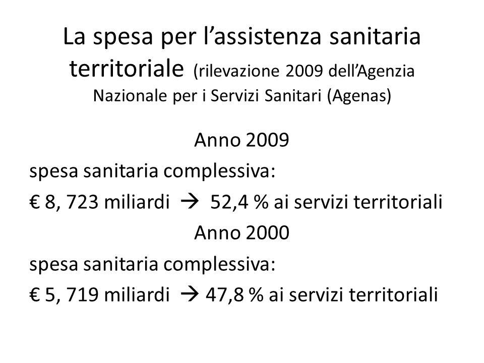 La spesa per l'assistenza sanitaria territoriale (rilevazione 2009 dell'Agenzia Nazionale per i Servizi Sanitari (Agenas) Anno 2009 spesa sanitaria co