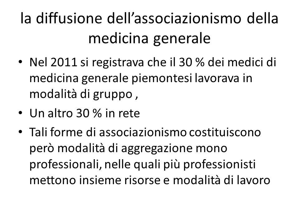 la diffusione dell'associazionismo della medicina generale Nel 2011 si registrava che il 30 % dei medici di medicina generale piemontesi lavorava in m