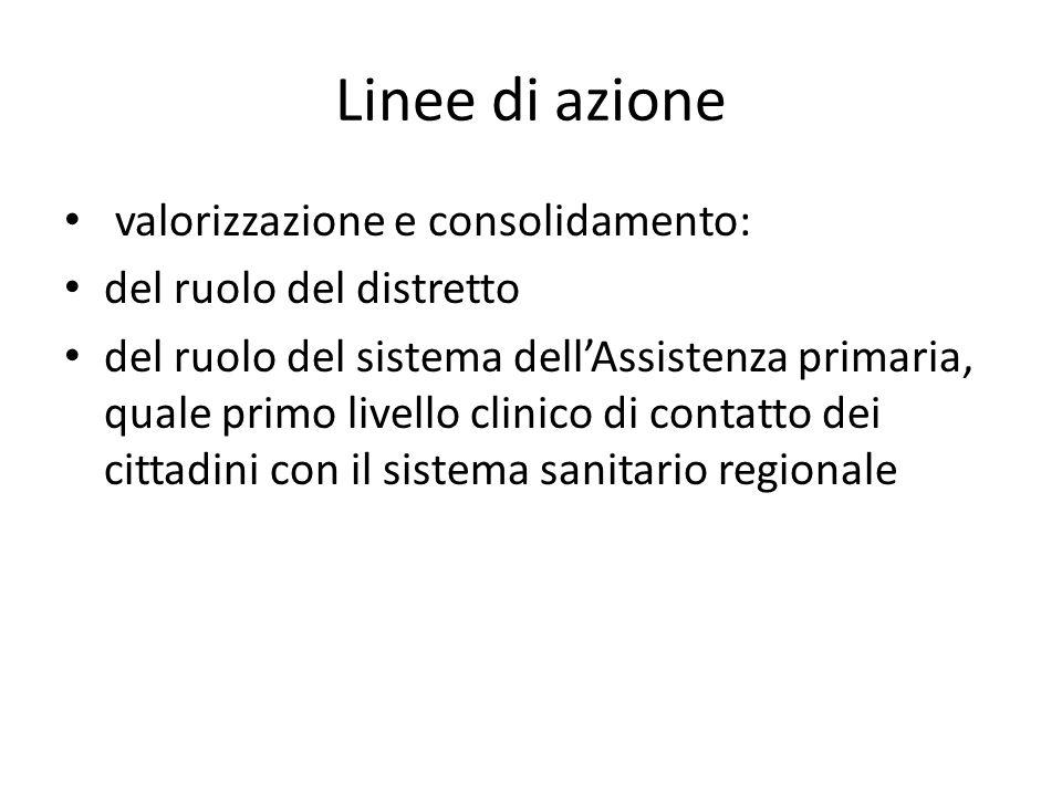 Linee di azione valorizzazione e consolidamento: del ruolo del distretto del ruolo del sistema dell'Assistenza primaria, quale primo livello clinico d