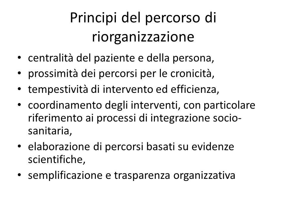 Principi del percorso di riorganizzazione centralità del paziente e della persona, prossimità dei percorsi per le cronicità, tempestività di intervent