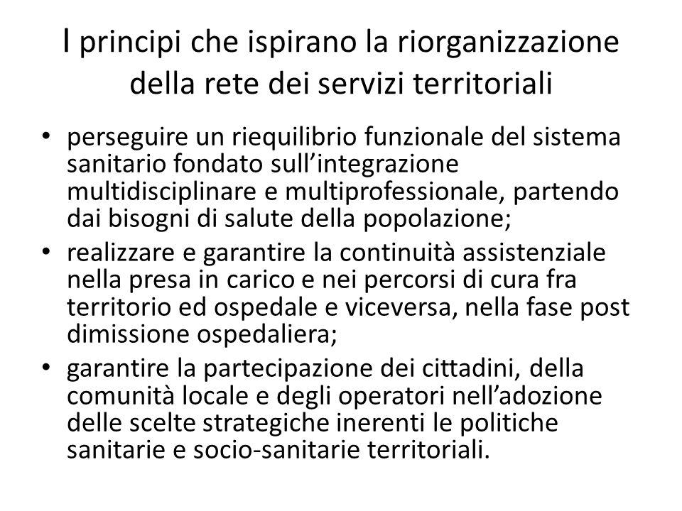 I principi che ispirano la riorganizzazione della rete dei servizi territoriali perseguire un riequilibrio funzionale del sistema sanitario fondato su