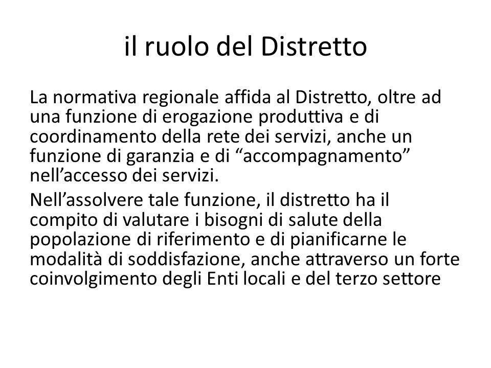 il ruolo del Distretto La normativa regionale affida al Distretto, oltre ad una funzione di erogazione produttiva e di coordinamento della rete dei se