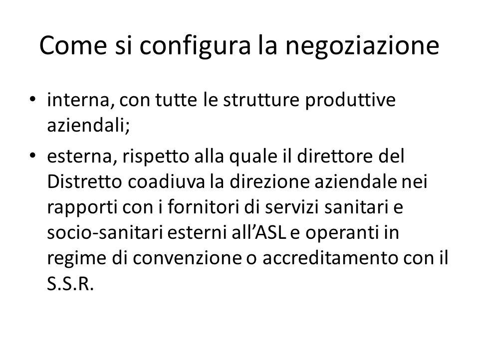 Come si configura la negoziazione interna, con tutte le strutture produttive aziendali; esterna, rispetto alla quale il direttore del Distretto coadiu