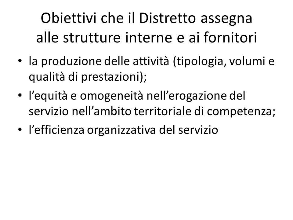 Obiettivi che il Distretto assegna alle strutture interne e ai fornitori la produzione delle attività (tipologia, volumi e qualità di prestazioni); l'