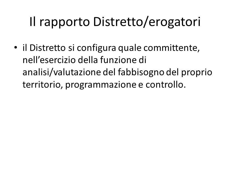 Il rapporto Distretto/erogatori il Distretto si configura quale committente, nell'esercizio della funzione di analisi/valutazione del fabbisogno del p