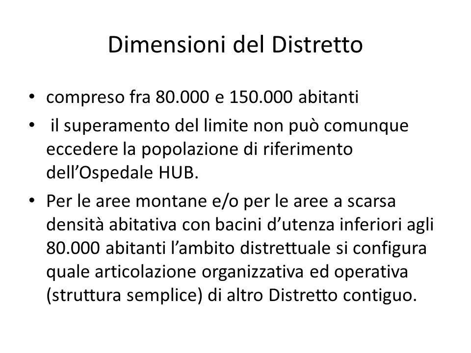 Dimensioni del Distretto compreso fra 80.000 e 150.000 abitanti il superamento del limite non può comunque eccedere la popolazione di riferimento dell
