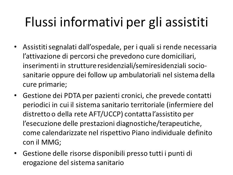 Flussi informativi per gli assistiti Assistiti segnalati dall'ospedale, per i quali si rende necessaria l'attivazione di percorsi che prevedono cure d