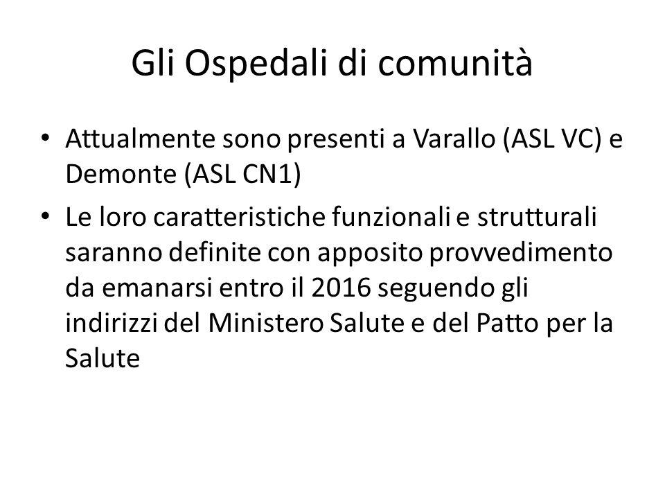 Gli Ospedali di comunità Attualmente sono presenti a Varallo (ASL VC) e Demonte (ASL CN1) Le loro caratteristiche funzionali e strutturali saranno def